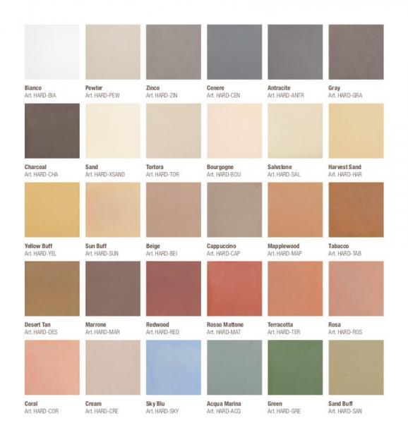 Hardener colours